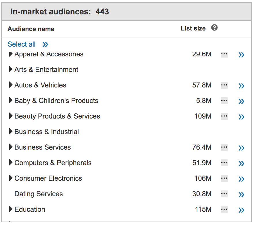 Microsoft Advertising In-Market Audiences