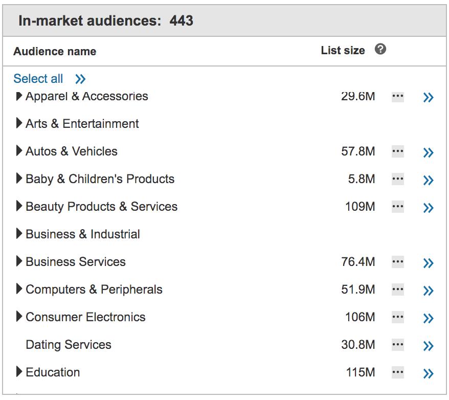 Microsoft Advertising In-Market Audiences